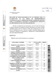 RESULTADOS BOLSA AYUDA A DOMICILIO (LEY DEPENDENCIA)_001